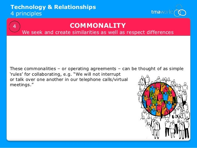 TMA World Mindline Technology and Relationships: Four Principles