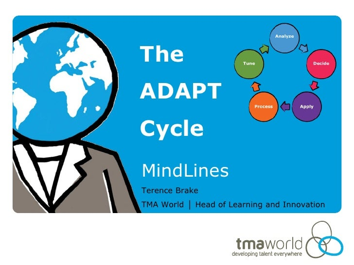 TheADAPTCycleMindLinesTerence BrakeTMA World │ Head of Learning and Innovation
