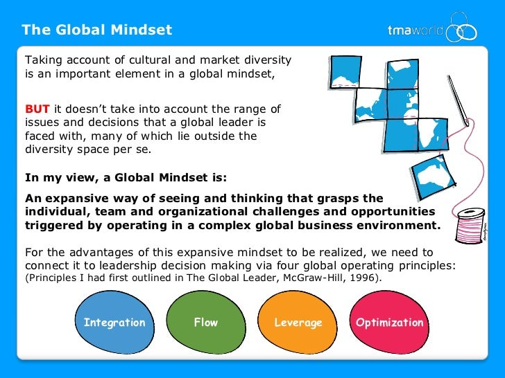 leadership cultural diversity and global mindset Final applied summary guidelines this assignment is comprised of two parts first, is an organizational culture diversity and global mindset audit and second, is an.