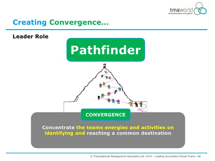 world flatteners leading to the success Aside from the ten flatteners, friedman (2007) has also come up with three convergence that will reinforce the effect of these flatteners on the shifting of the world's economy according to friedman (2007), the first convergence is the co-dependencies of one flattener to each other.