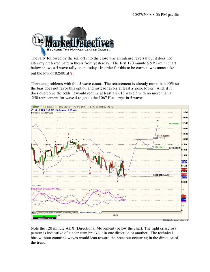 10/27/2008 8:06 PM pacific     The rally followed by the sell off into the close was an intense reversal but it does not a...