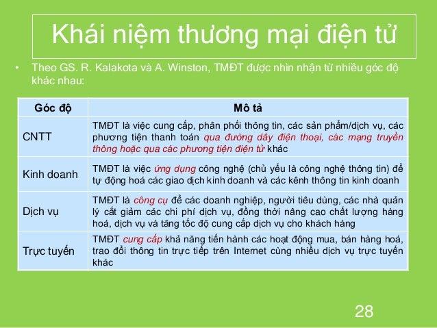 Khái niệm thương mại điện tử • Theo GS. R. Kalakota và A. Winston, TMĐT được nhìn nhận từ nhiều góc độ khác nhau: Góc độ M...