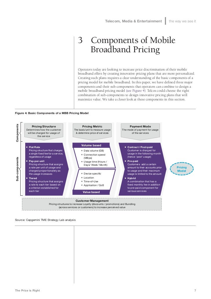 pricing strategies for mobile broadband Huawei business consulting helps you improve revenue technical strategy which included bundled pricing • establish strategic dialogue with cxo level customers • develop mobile broadband strategy to increase.
