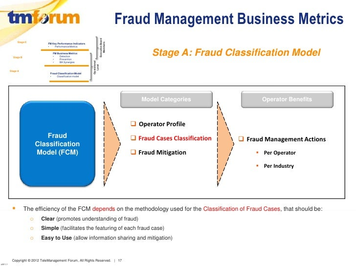 fraud in the business world A a new scam solicitation has been received from: world business guide is a product of international directories group ltd  about the directory scams fraud alert.
