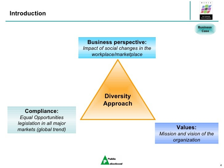 strategies to ensure future compliance and inclusion in the multicultural workplace They treat diversity and inclusion as a compliance-only issue and one that they can check the box after hiring a few women and people of color and after delivering a two-hour training session.