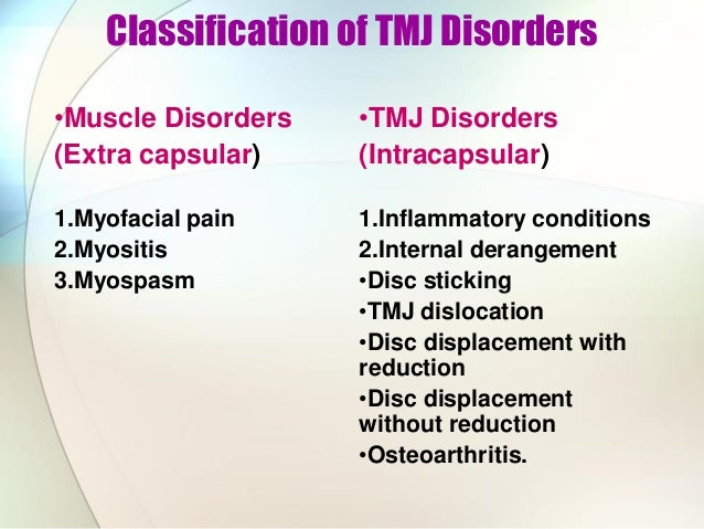 Tmj Disc Dislocation, Tmj, Get Free Image About Wiring Diagram