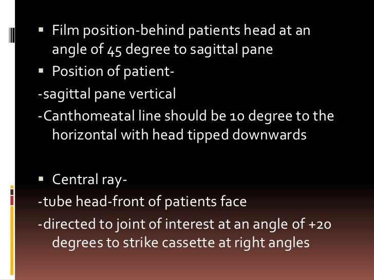 Reverse towne'sINDICATION               AREAS OF JOINT SEENArticular surface of     Posterior view of bothcondyles and dis...