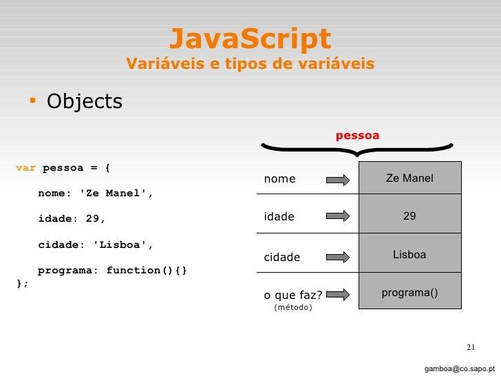 JavaScript Variáveis e tipos de variáveis <ul><li>Objects </li></ul>[email_address] var  pessoa = { nome: 'Ze Manel', idad...