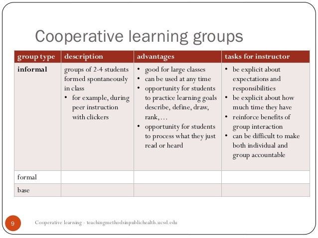TMPH Fa14 Week 6: Cooperative Learning
