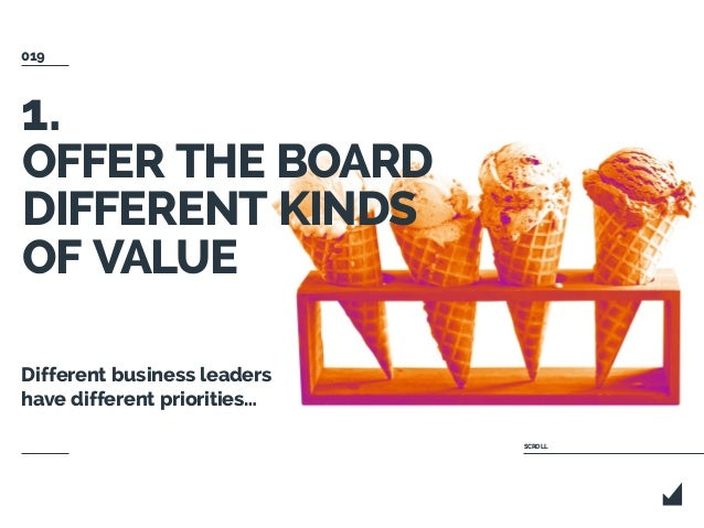 OFFER THE BOARD DIFFERENT KINDS OF VALUE Different business leaders have different priorities… 1. SCROLL 019