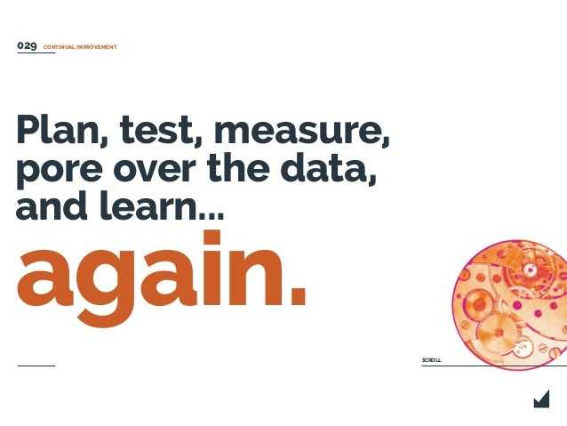 Plan, test, measure, pore over the data, and learn... again. CONTINUAL IMPROVEMENT SCROLL 029