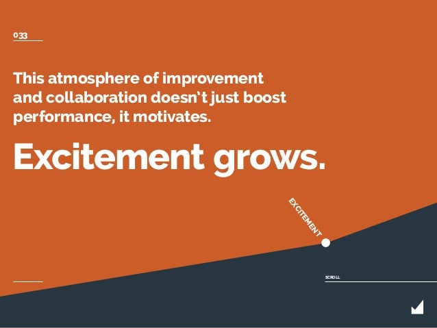 This atmosphere of improvement and collaboration doesn't just boost performance, it motivates. Excitement grows. EXCITEM E...