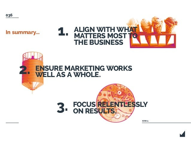 In summary... ALIGN WITH WHAT MATTERS MOST TO THE BUSINESS ENSURE MARKETING WORKS WELL AS A WHOLE. FOCUS RELENTLESSLY ON R...