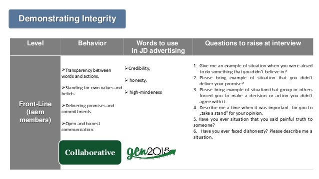 Level Behavior Words to use in JD advertising Questions to raise at interview Front-Line (team members) Transparency betw...
