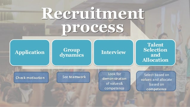 Recruitment process Application Group dynamics Interview Talent Selection and Allocation Look for demonstration of values&...
