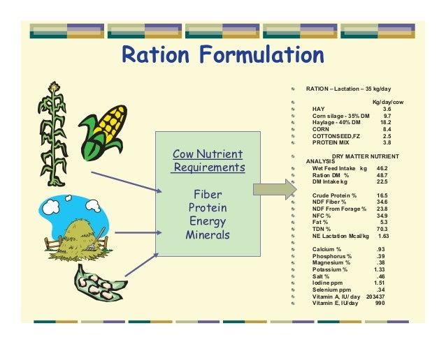 Tmr feeding-presentation