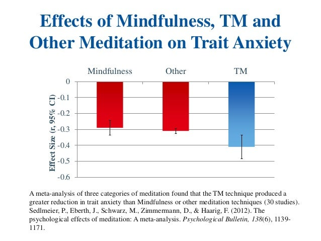 an analysis of the effectiveness of the meditation program mindfulness based stress reduction on ind In our efficacy analysis (figure 1a), we found low evidence of no effect or insufficient evidence that mantra meditation programs had an effect on any of the psychological stress and well-being outcomes we examined.