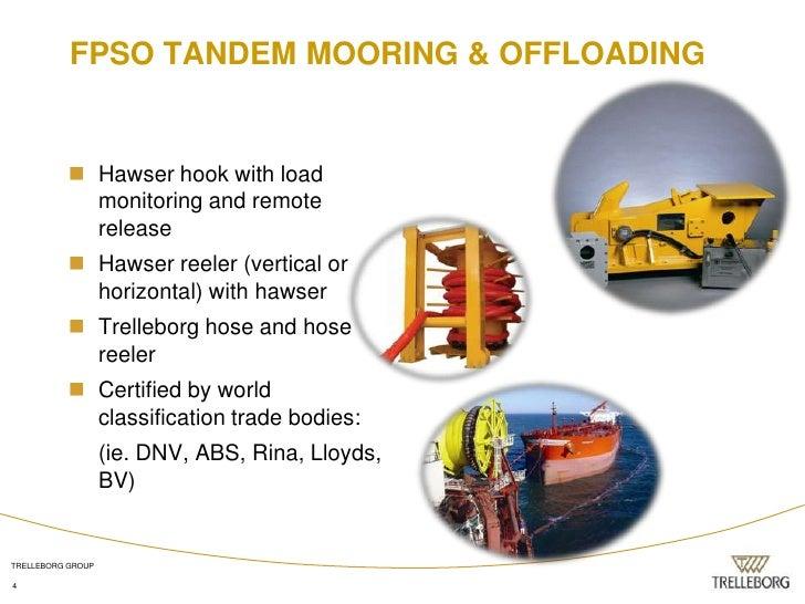 Tmsm Oim Fpso Overview June 2012