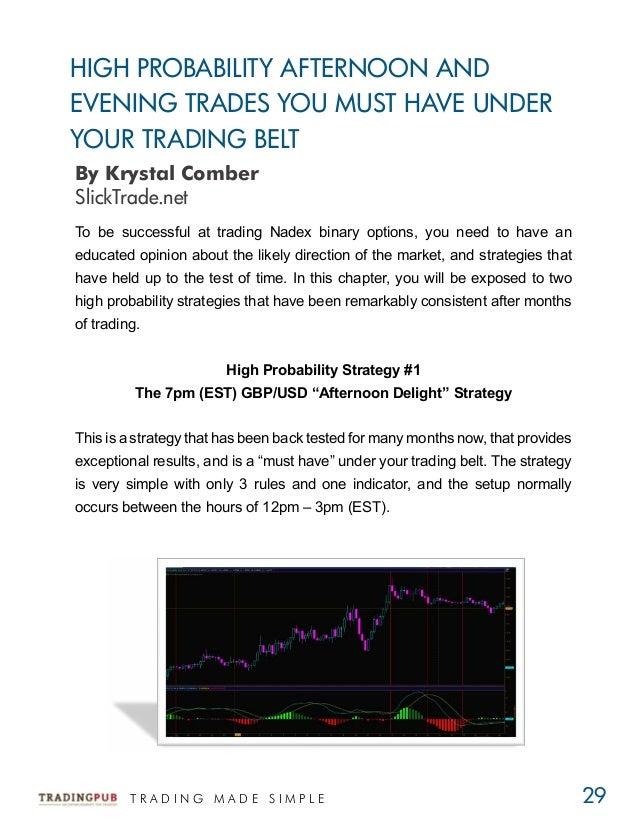 Paper trading commodities qatar