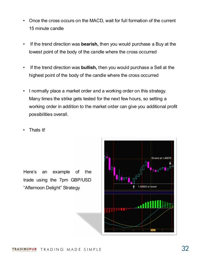 Tms nadex ebook strategy 32 fandeluxe Images