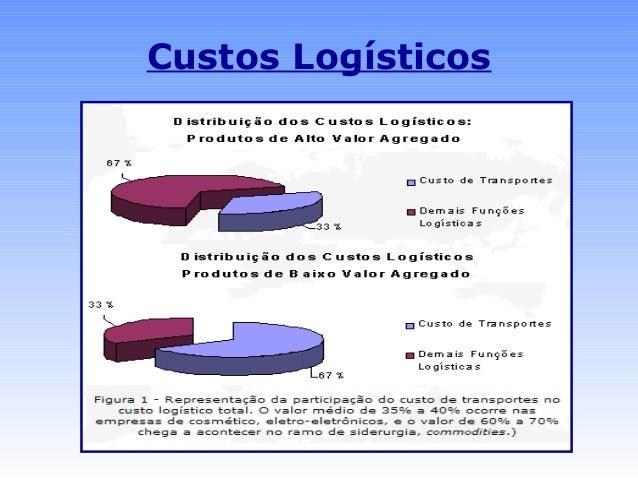 Tms Transportation Management System