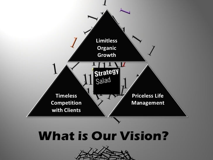 What are Our Principles?