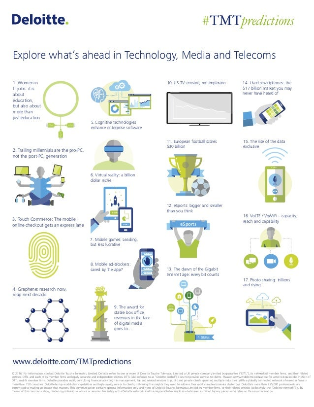 START START www.deloitte.com/TMTpredictions Explore what's ahead in Technology, Media and Telecoms 3. Touch Commerce: The ...