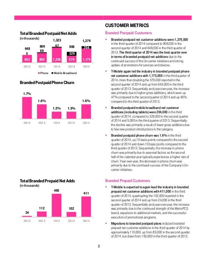 Q3 2014 Investor Factbook Slide 3