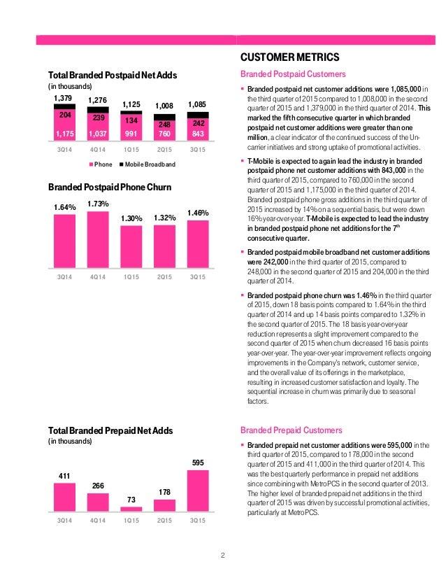 TMUS Q3 20215 Earnings - Investor Factbook Slide 3