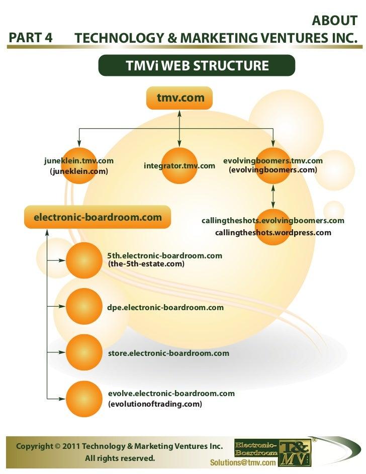 ABOUTPART 4        TECHNOLOGY & MARKETING VENTURES INC.                           TMVi WEB STRUCTURE                      ...