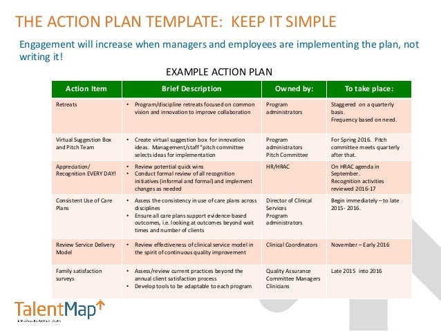 employee action plan template