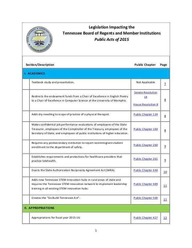 tn 2015 legislative compilation
