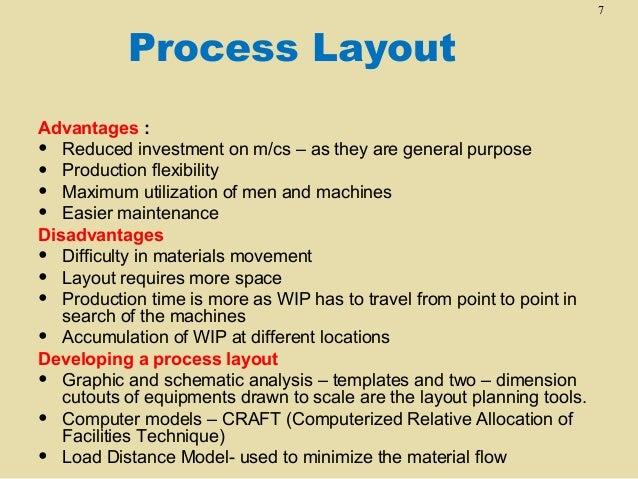 travel planning templates