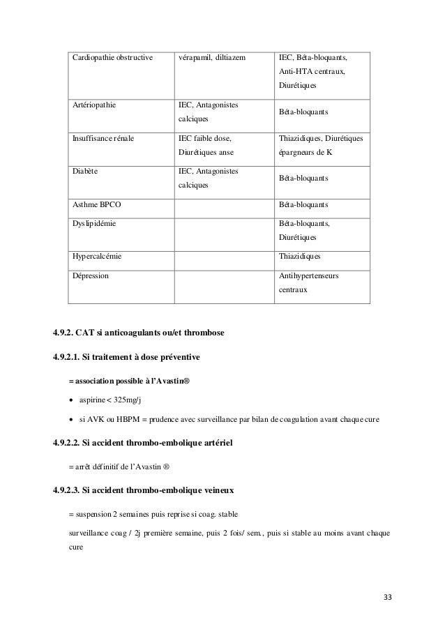 33 Cardiopathie obstructive vérapamil, diltiazem IEC, Béta-bloquants, Anti-HTA centraux, Diurétiques Artériopathie IEC, An...
