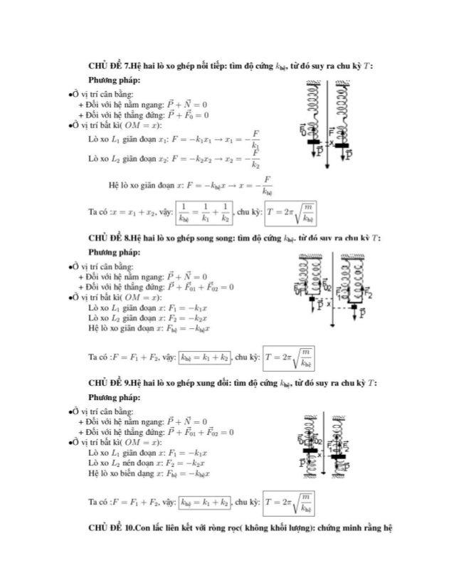 CHỦ ĐỂ 7.Hệ hai lò xo ghép nội tiễp: tìm độ clí'Ilg khệ, từ đó suy ra chu kỳ T: Phương pháp:  ắ I' a  CỔ Vị trí cận bẵng: ...