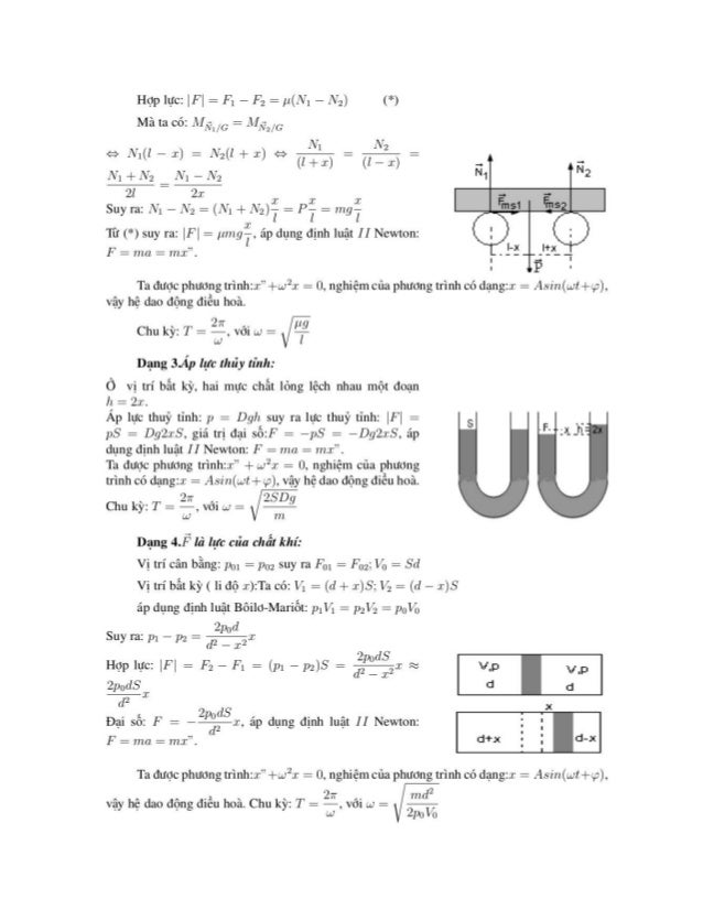 "lực:  Z F1- F2 Z ỊL(tV1 - ẠNĨZẬ   Mă ta có: .7lIẤ,j,.l/G = llljgz/G  thĩ; ẨV2  <=> 1""1(Ị ø JĨ) = llL2(I -l-.r) <=> (l+I) (..."