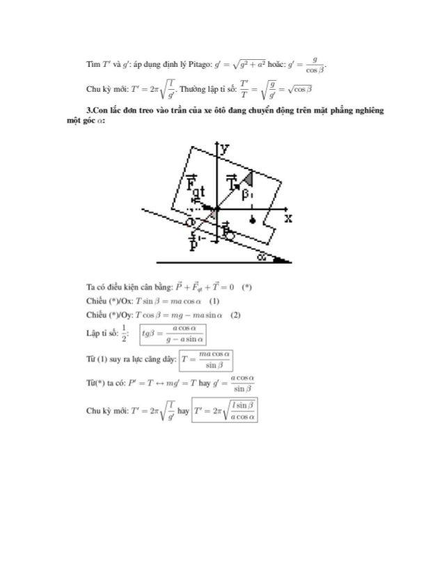"""Tìm T"""" và g': áp dụng định lý Pitago: _ql = t/_‹]2 + 112 hoăc: tj"""" =  ‹,'()Sịi`,ẵ` x »- , I ` ^ n Ấ TI ỂÍ Chu ky lnợl: T =..."""