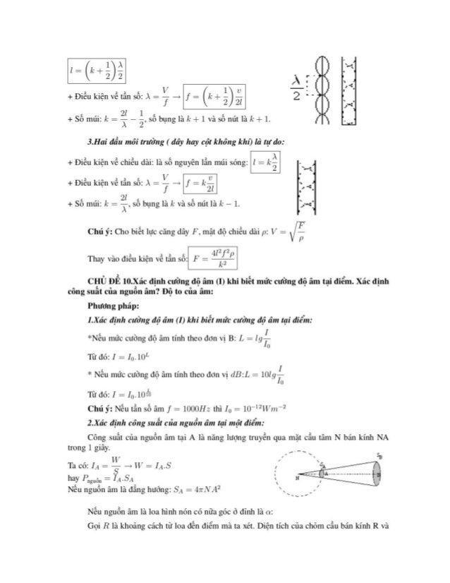 chiểu cao h là .Ế Z 2TrI?Ìl  Ta có: Ì! = R - Rtftis ct , Vậy S = 27l'IỸ2(l - ('()S(,1) Vậy, cộng Suất của nguộn âm:  P ỉ Ỉ...