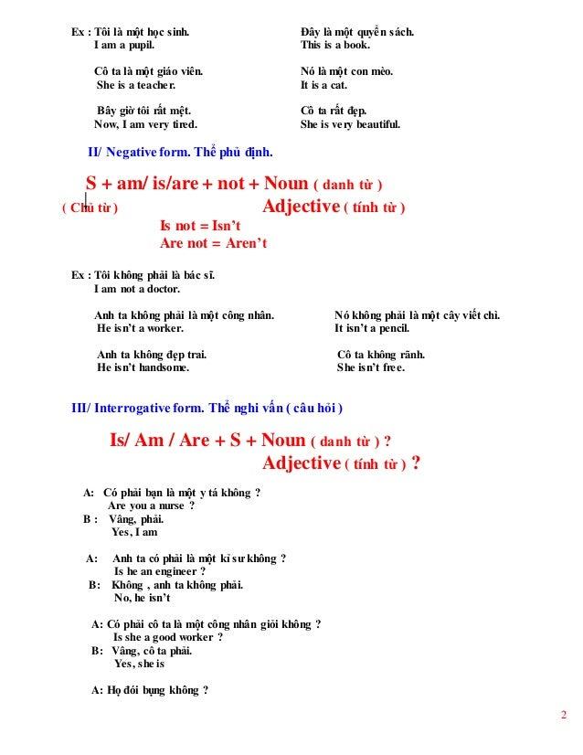 Tổng hợp ngữ pháp tiếng anh lớp 6 Slide 2