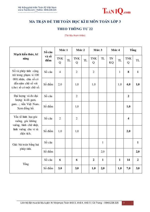 Hệ thống phát triển Toán IQ Việt Nam www.ToanIQ.com– Hotline: 0948.228.325 ----------------------***----------------------...
