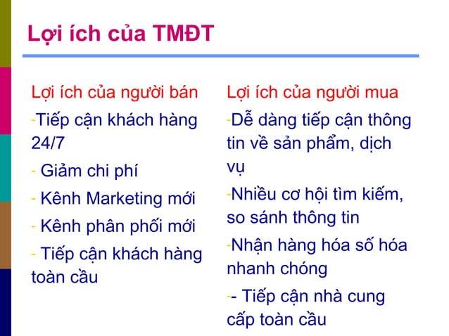 Lợi ích của TMĐT Lợi ích của người bán -Tiếp cận khách hàng 24/7 - Giảm chi phí - Kênh Marketing mới - Kênh phân phối mới ...