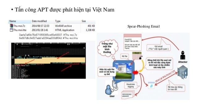 • Tấn công APT được phát hiện tại Việt Nam  Spear-Phishing Email
