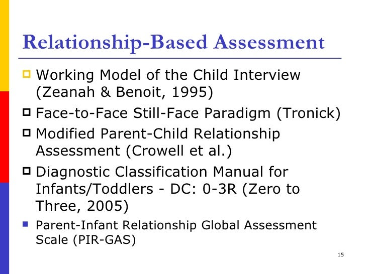 the parent infant relationship global assessment scale
