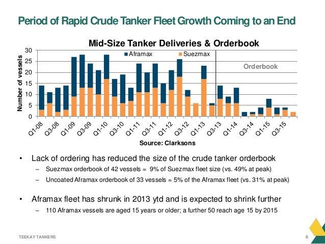 Teekay Tankers Q2 2013 results presentation