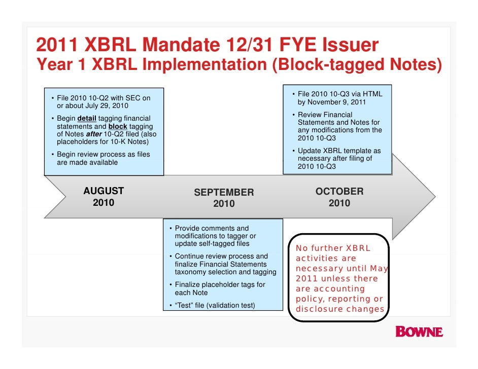 Proposed XBRL Schedule for 2011 Mandate Issuers w 12/31 FYE