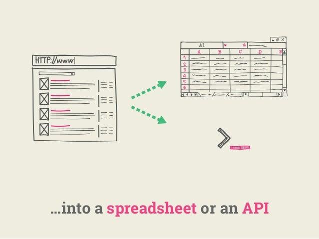 …into a spreadsheet or an API