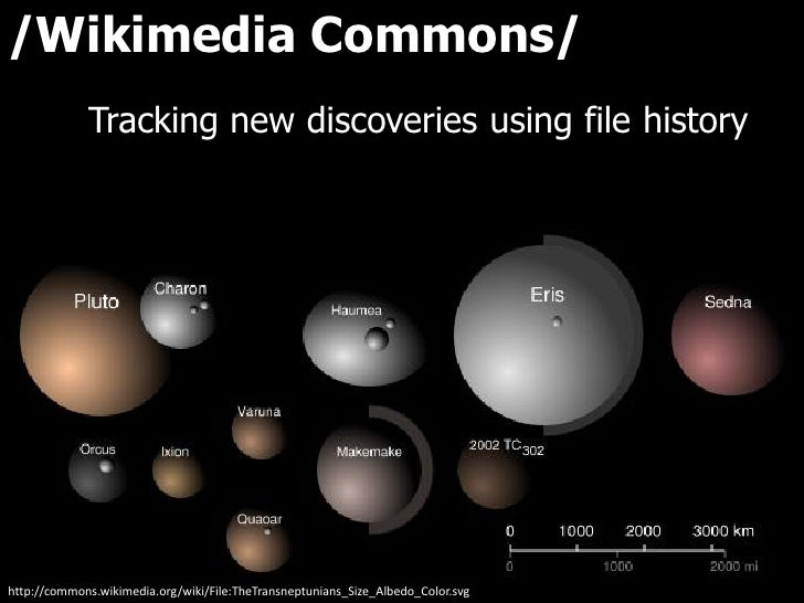 /Wikimedia Commons/              Tracking new discoveries using file history     http://commons.wikimedia.org/wiki/File:Th...