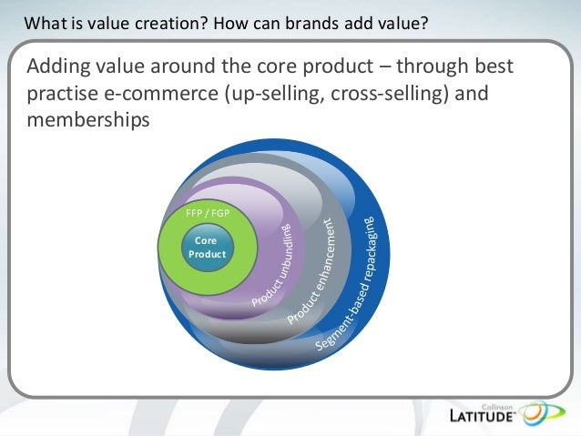 What is value creation? How can brands add value?  Adding value around the core product – through best practise e-commerce...