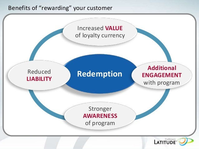 """Benefits of """"rewarding"""" your customer Increased VALUE of loyalty currency  Reduced LIABILITY  Redemption  Stronger AWARENE..."""