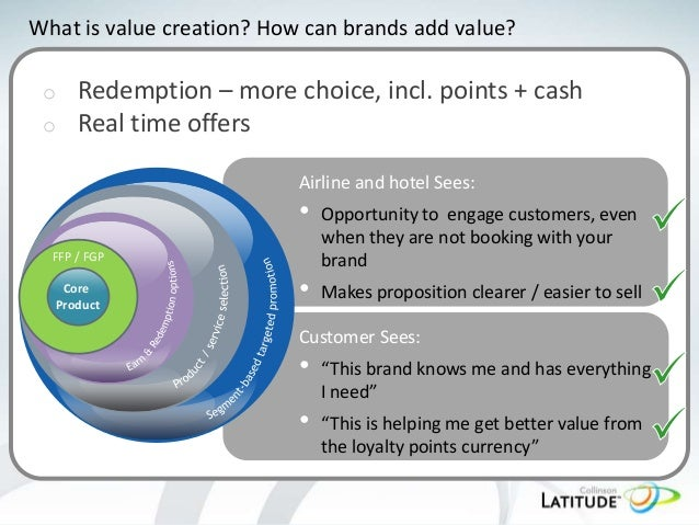What is value creation? How can brands add value? o o  Redemption – more choice, incl. points + cash Real time offers Airl...